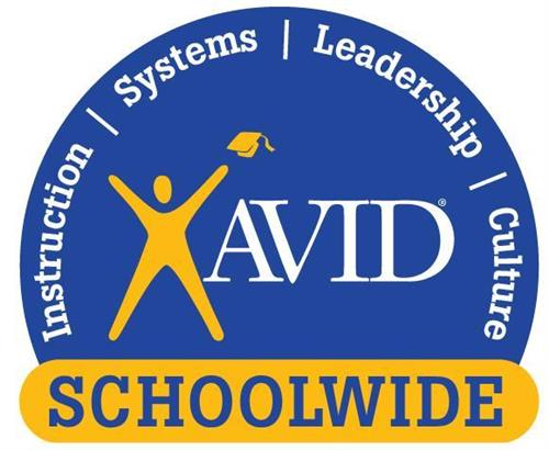 AVID Schoolwide logo for instruction, systems, leadership, and culture